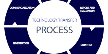 technology-transfer
